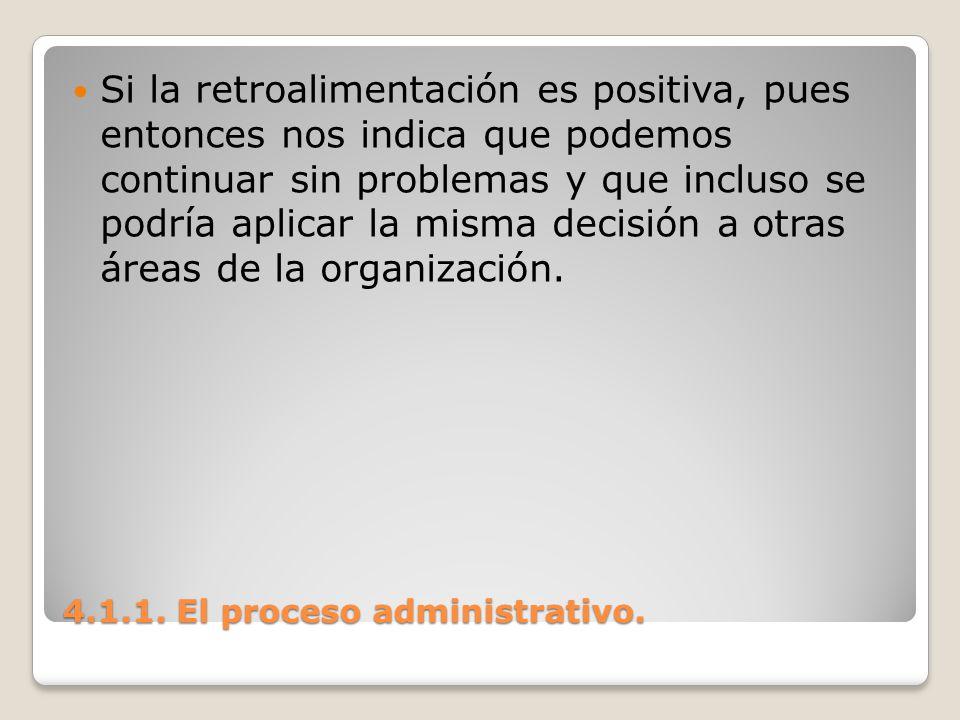 4.1.1. El proceso administrativo. Si la retroalimentación es positiva, pues entonces nos indica que podemos continuar sin problemas y que incluso se p