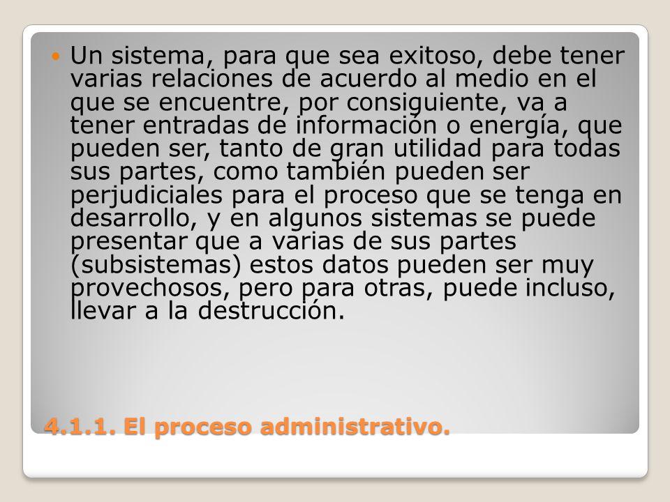 4.1.1. El proceso administrativo. Un sistema, para que sea exitoso, debe tener varias relaciones de acuerdo al medio en el que se encuentre, por consi
