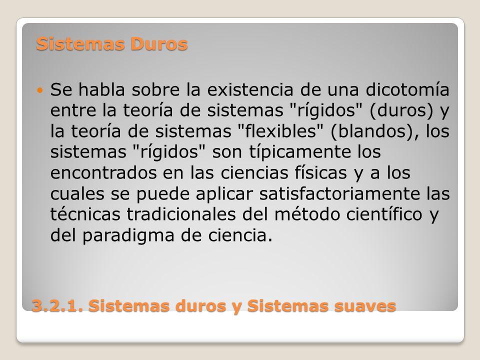 3.2.1. Sistemas duros y Sistemas suaves Sistemas Duros Se habla sobre la existencia de una dicotomía entre la teoría de sistemas