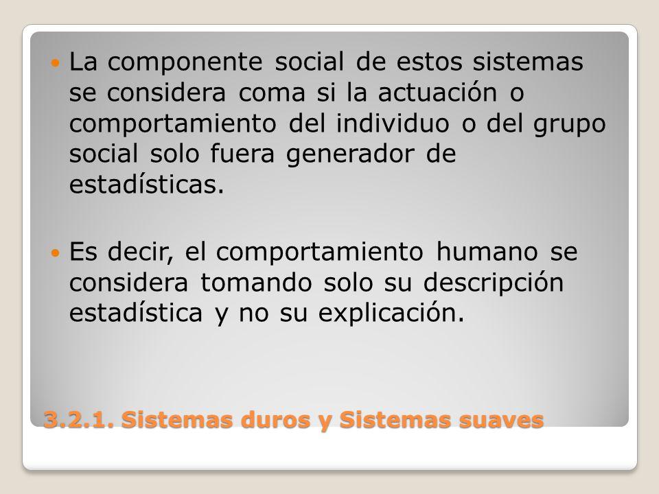 3.2.1. Sistemas duros y Sistemas suaves La componente social de estos sistemas se considera coma si la actuación o comportamiento del individuo o del