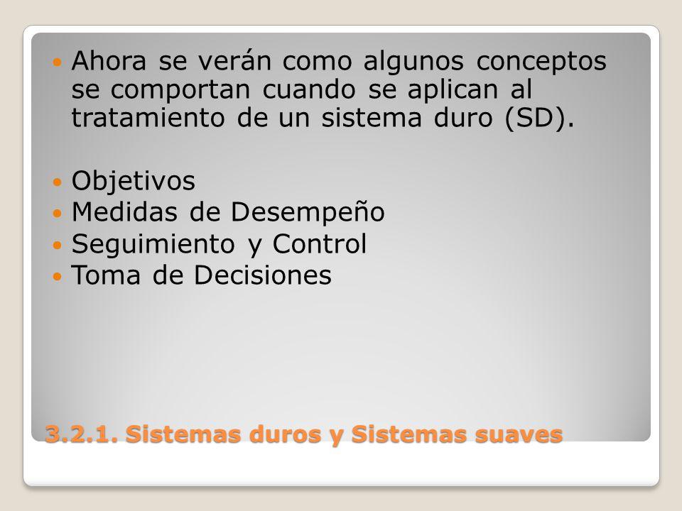 3.2.1. Sistemas duros y Sistemas suaves Ahora se verán como algunos conceptos se comportan cuando se aplican al tratamiento de un sistema duro (SD). O