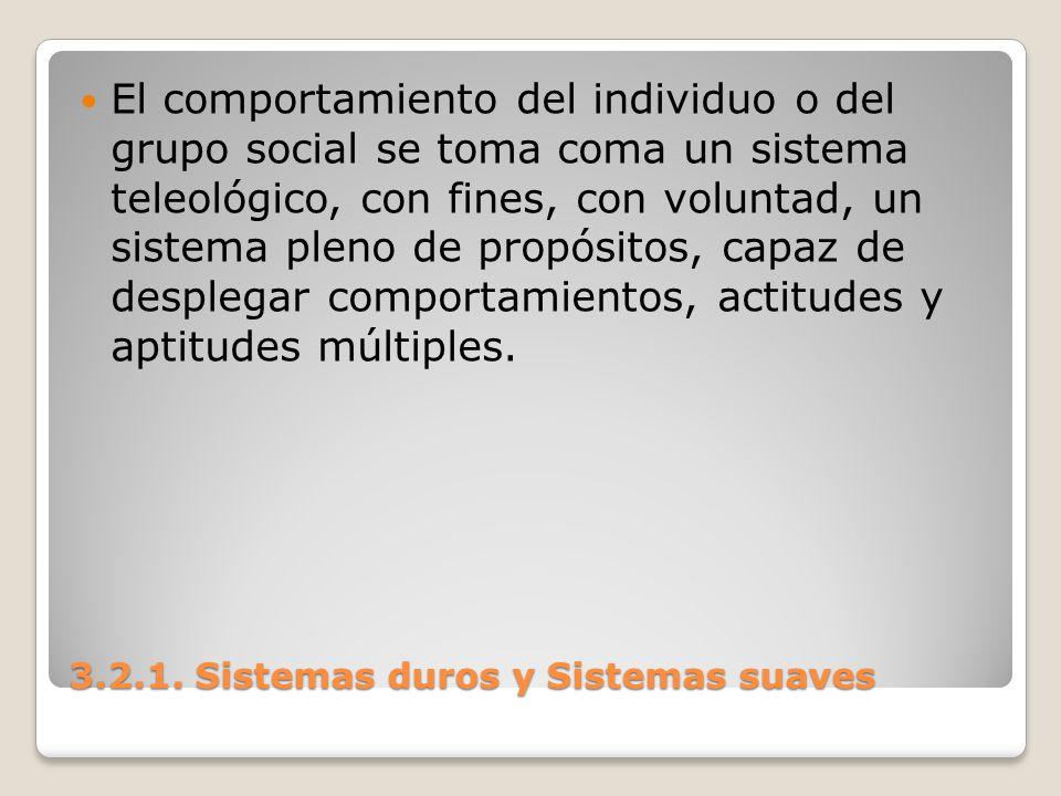 3.2.1. Sistemas duros y Sistemas suaves El comportamiento del individuo o del grupo social se toma coma un sistema teleológico, con fines, con volunta