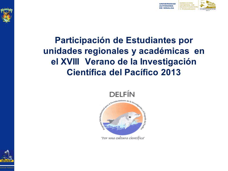 Participación de Estudiantes por unidades regionales y académicas en el XVIII Verano de la Investigación Científica del Pacífico 2013