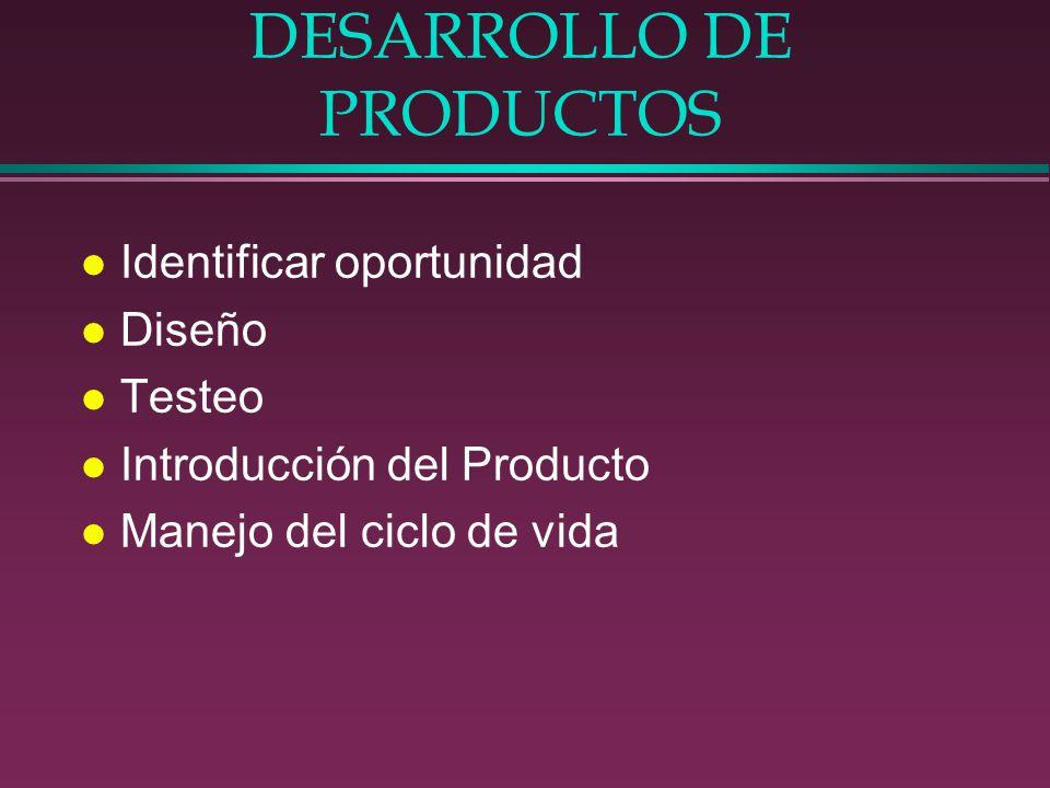 DESARROLLO DE PRODUCTOS l Identificar oportunidad l Diseño l Testeo l Introducción del Producto l Manejo del ciclo de vida