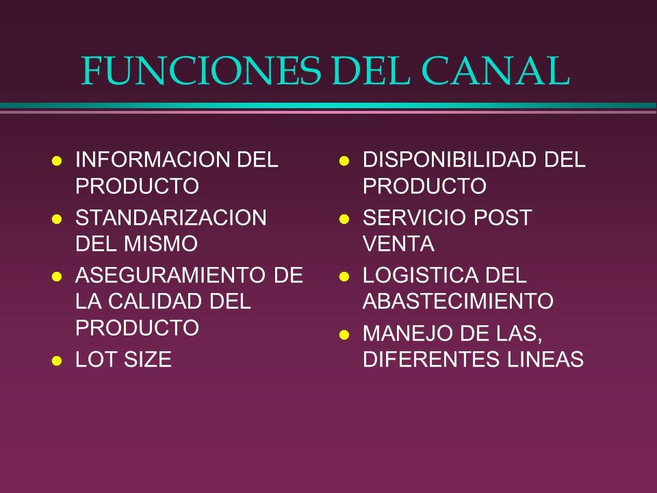 FUNCIONES DEL CANAL l INFORMACION DEL PRODUCTO l STANDARIZACION DEL MISMO l ASEGURAMIENTO DE LA CALIDAD DEL PRODUCTO l LOT SIZE l DISPONIBILIDAD DEL P