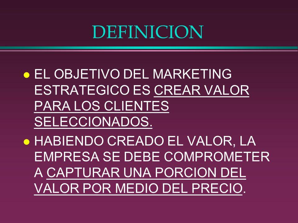 PROCESO MARKETING ANALISIS LAS 4 C CLIENTES COMPANIACOMPETIDORES COLABORADORES SEGMENTACION MERCADOSELECCIÓN MERCADO OBJETIVO POSIONAMIENTO DEL PRODUCTO O SERVICIO PRECIO PRODUCTOPLAZAPROMOCION MARKETING MIX LAS 4 P COMPRARETENCION CONSUMIDOR BENEFICIOS CREANDO VALOR CAPTURANDO VALOR SUSTENANDO EL VALOR