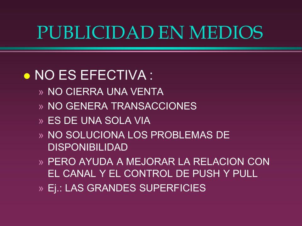 PUBLICIDAD EN MEDIOS l NO ES EFECTIVA : »NO CIERRA UNA VENTA »NO GENERA TRANSACCIONES »ES DE UNA SOLA VIA »NO SOLUCIONA LOS PROBLEMAS DE DISPONIBILIDA