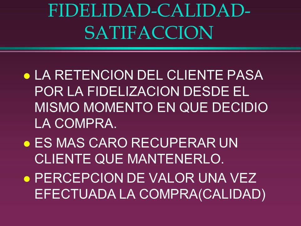 FIDELIDAD-CALIDAD- SATIFACCION l LA RETENCION DEL CLIENTE PASA POR LA FIDELIZACION DESDE EL MISMO MOMENTO EN QUE DECIDIO LA COMPRA. l ES MAS CARO RECU