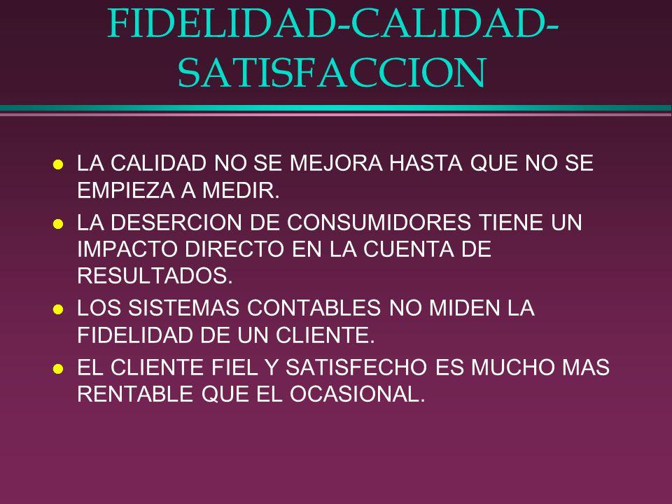 FIDELIDAD-CALIDAD- SATISFACCION l LA CALIDAD NO SE MEJORA HASTA QUE NO SE EMPIEZA A MEDIR. l LA DESERCION DE CONSUMIDORES TIENE UN IMPACTO DIRECTO EN