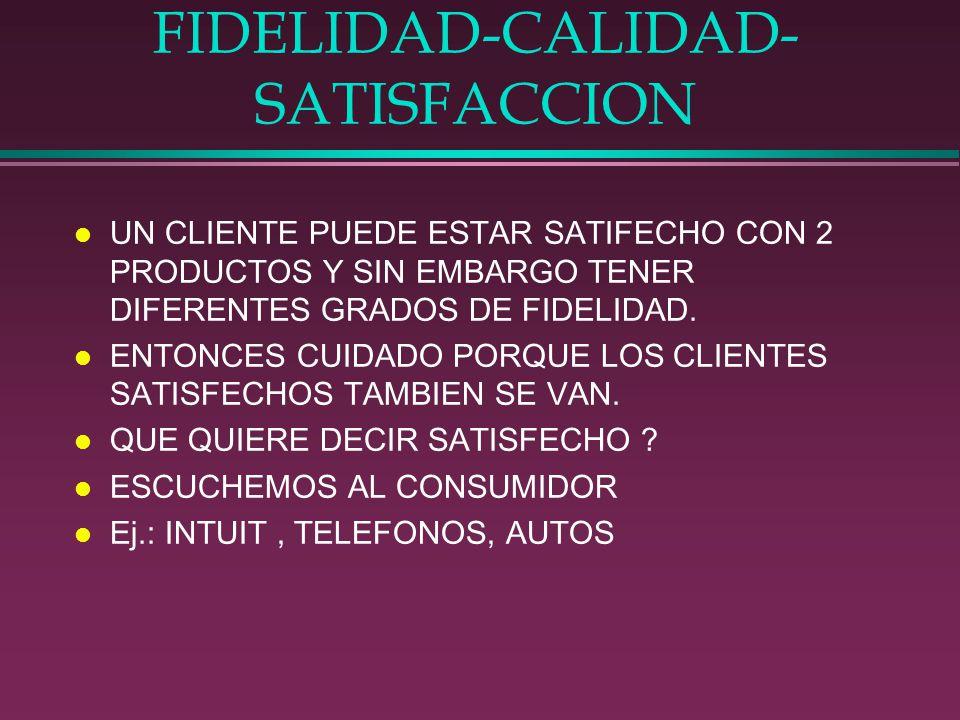 FIDELIDAD-CALIDAD- SATISFACCION l UN CLIENTE PUEDE ESTAR SATIFECHO CON 2 PRODUCTOS Y SIN EMBARGO TENER DIFERENTES GRADOS DE FIDELIDAD. l ENTONCES CUID