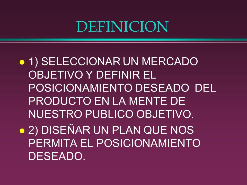 DEFINICION l 1) SELECCIONAR UN MERCADO OBJETIVO Y DEFINIR EL POSICIONAMIENTO DESEADO DEL PRODUCTO EN LA MENTE DE NUESTRO PUBLICO OBJETIVO. l 2) DISEÑA