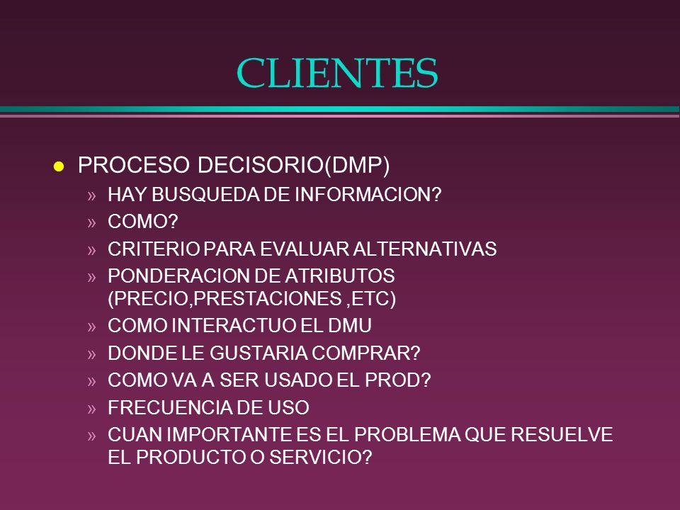 PROCESO MARKETING ANALISIS LAS 4 C CLIENTES COMPANIACOMPETIDORES COLABORADORES SEGMENTACION MERCADOSELECCIÓN MERCADO OBJETIVO POSIONAMIENTO DEL PRODUCTO O SERVICIO PRECIO PRODUCTOPLAZAPROMOCION MARKETING MIX LAS 4 P COMPRARETENCION CONSUMIDOR
