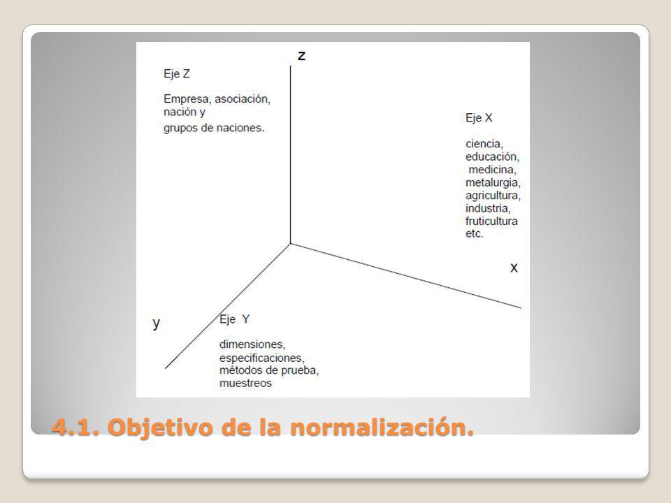 4.1. Objetivo de la normalización. 4.1. Objetivo de la normalización.