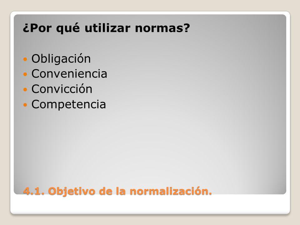 ¿Por qué utilizar normas? Obligación Conveniencia Convicción Competencia