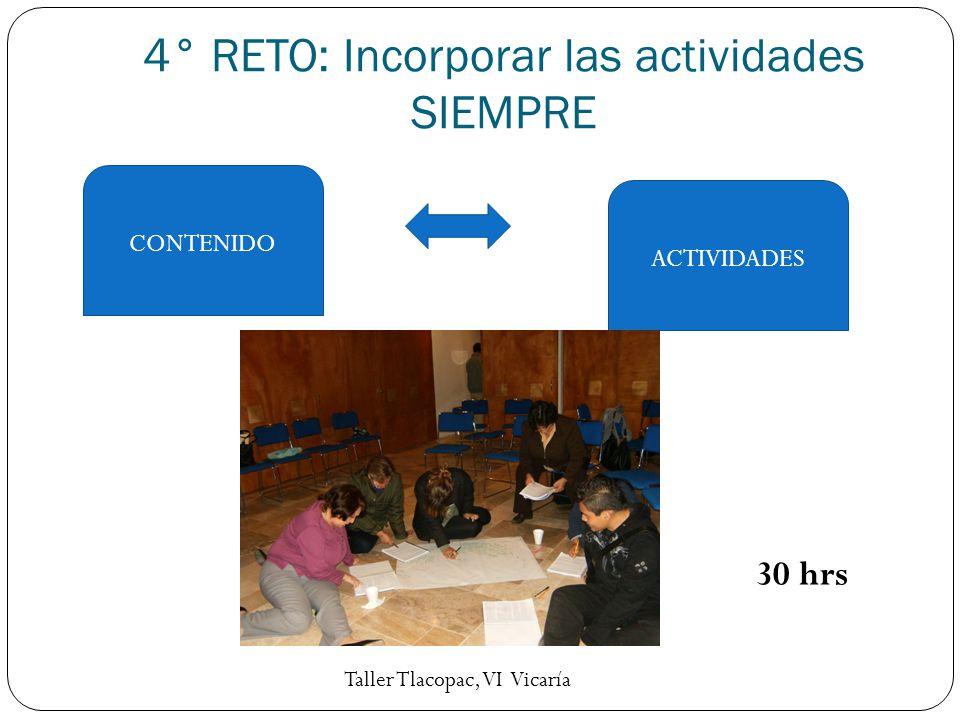 4° RETO: Incorporar las actividades SIEMPRE CONTENIDO ACTIVIDADES Taller Tlacopac, VI Vicaría 30 hrs