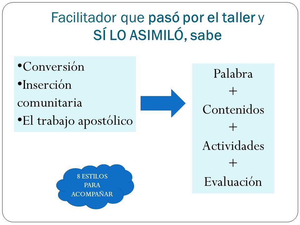 Facilitador que pasó por el taller y SÍ LO ASIMILÓ, sabe Conversión Inserción comunitaria El trabajo apostólico Palabra + Contenidos + Actividades + E