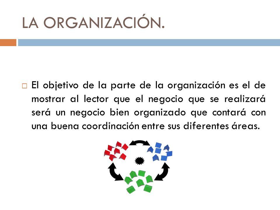 LA ORGANIZACIÓN. El objetivo de la parte de la organización es el de mostrar al lector que el negocio que se realizará será un negocio bien organizado