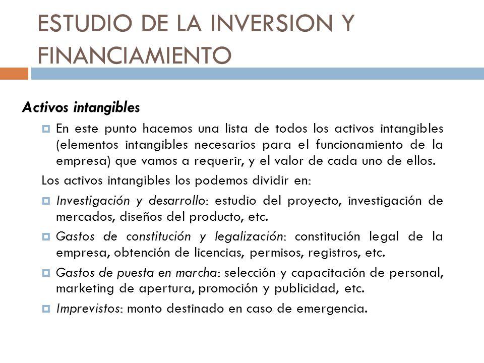 ESTUDIO DE LA INVERSION Y FINANCIAMIENTO Activos intangibles En este punto hacemos una lista de todos los activos intangibles (elementos intangibles n