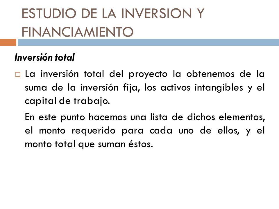 ESTUDIO DE LA INVERSION Y FINANCIAMIENTO Inversión total La inversión total del proyecto la obtenemos de la suma de la inversión fija, los activos int