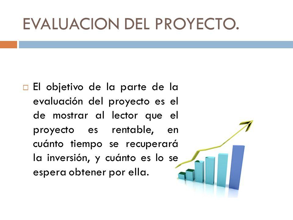 EVALUACION DEL PROYECTO. El objetivo de la parte de la evaluación del proyecto es el de mostrar al lector que el proyecto es rentable, en cuánto tiemp