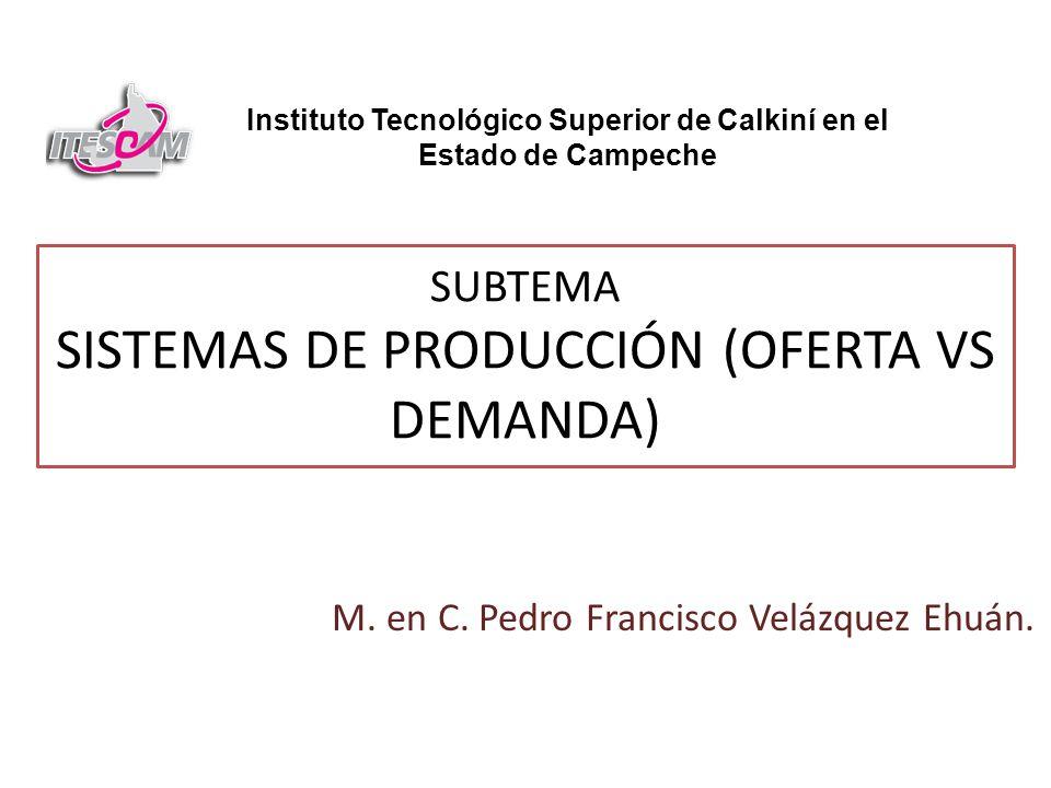 SUBTEMA SISTEMAS DE PRODUCCIÓN (OFERTA VS DEMANDA) M. en C. Pedro Francisco Velázquez Ehuán. Instituto Tecnológico Superior de Calkiní en el Estado de