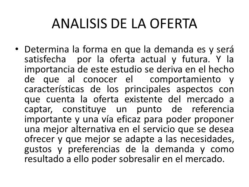 ANALISIS DE LA OFERTA Determina la forma en que la demanda es y será satisfecha por la oferta actual y futura.