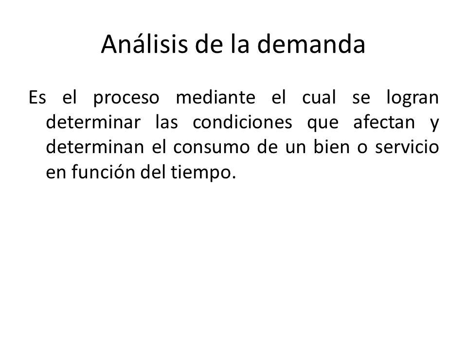 Análisis de la demanda Es el proceso mediante el cual se logran determinar las condiciones que afectan y determinan el consumo de un bien o servicio e