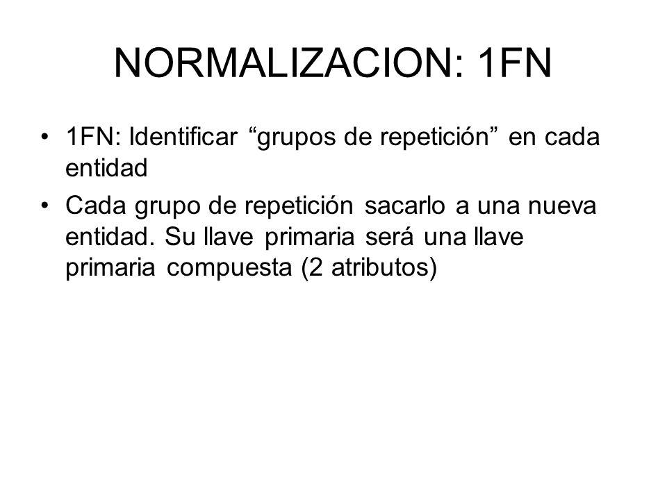 NORMALIZACION: 1FN 1FN: Identificar grupos de repetición en cada entidad Cada grupo de repetición sacarlo a una nueva entidad. Su llave primaria será