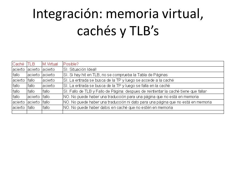 Integración: memoria virtual, cachés y TLBs