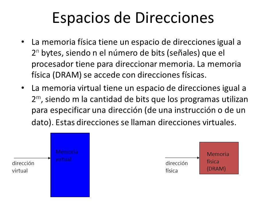 Espacios de Direcciones La memoria física tiene un espacio de direcciones igual a 2 n bytes, siendo n el número de bits (señales) que el procesador ti