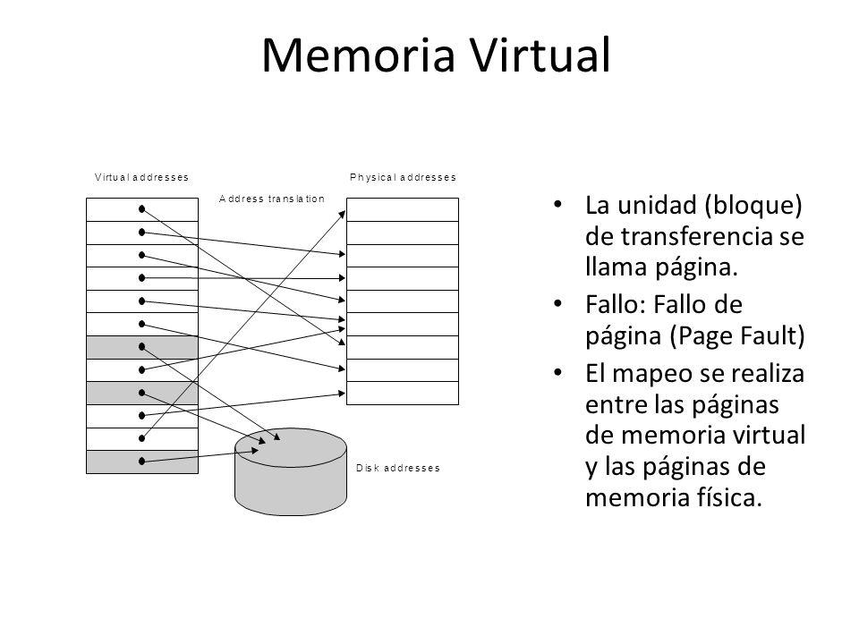 Memoria Virtual La unidad (bloque) de transferencia se llama página. Fallo: Fallo de página (Page Fault) El mapeo se realiza entre las páginas de memo