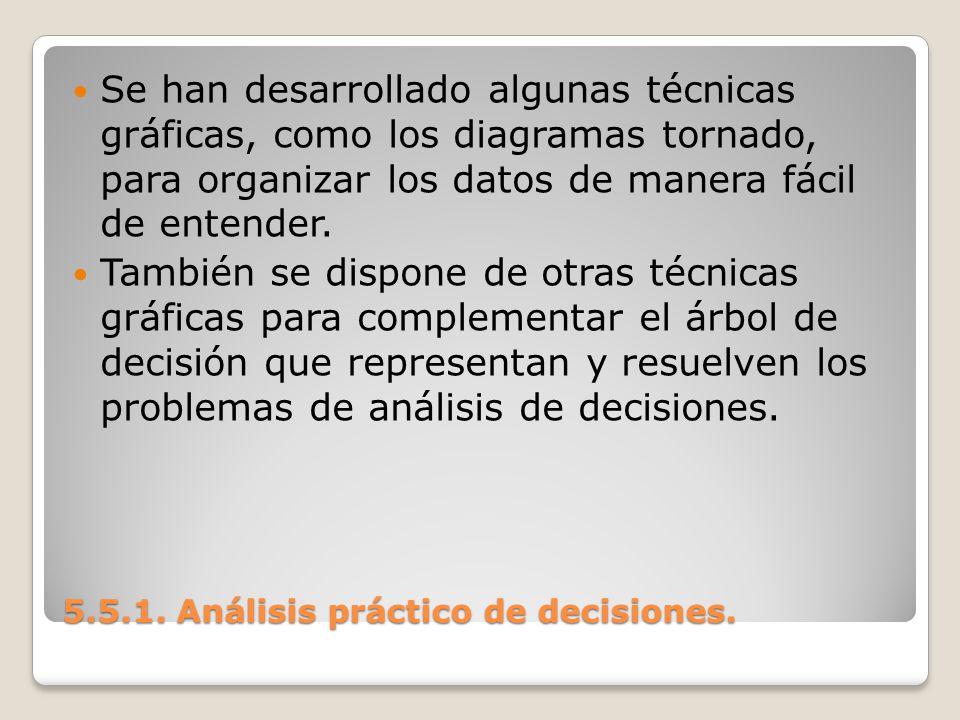 5.5.1. Análisis práctico de decisiones. 5.5.1. Análisis práctico de decisiones. Se han desarrollado algunas técnicas gráficas, como los diagramas torn