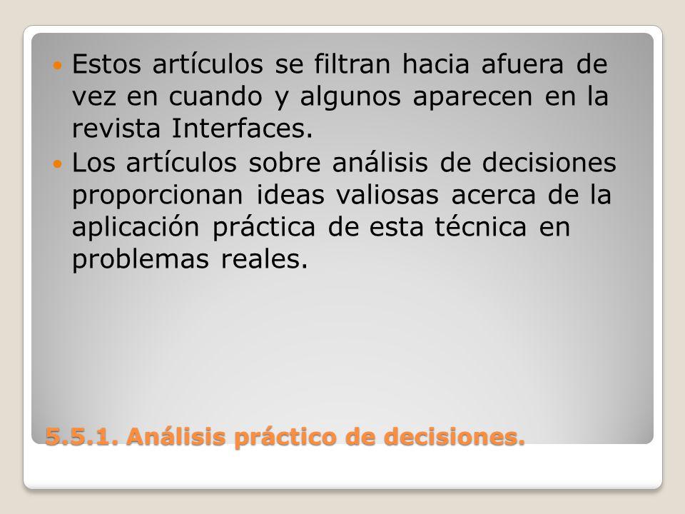 5.5.1. Análisis práctico de decisiones. 5.5.1. Análisis práctico de decisiones. Estos artículos se filtran hacia afuera de vez en cuando y algunos apa