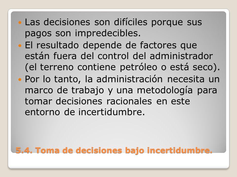 5.4. Toma de decisiones bajo incertidumbre. Las decisiones son difíciles porque sus pagos son impredecibles. El resultado depende de factores que está