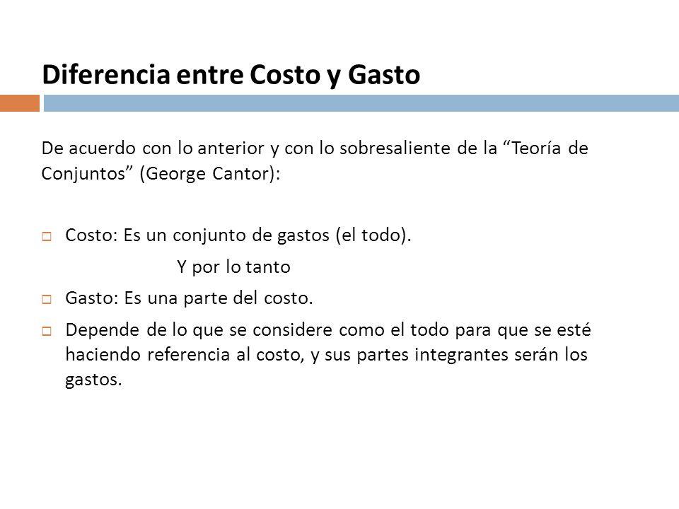 Diferencia entre Costo y Gasto De acuerdo con lo anterior y con lo sobresaliente de la Teoría de Conjuntos (George Cantor): Costo: Es un conjunto de g