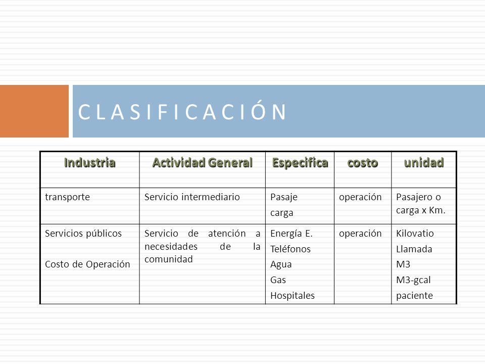 C L A S I F I C A C I Ó N Industria Actividad General Especificacostounidad transporteServicio intermediarioPasaje carga operaciónPasajero o carga x K