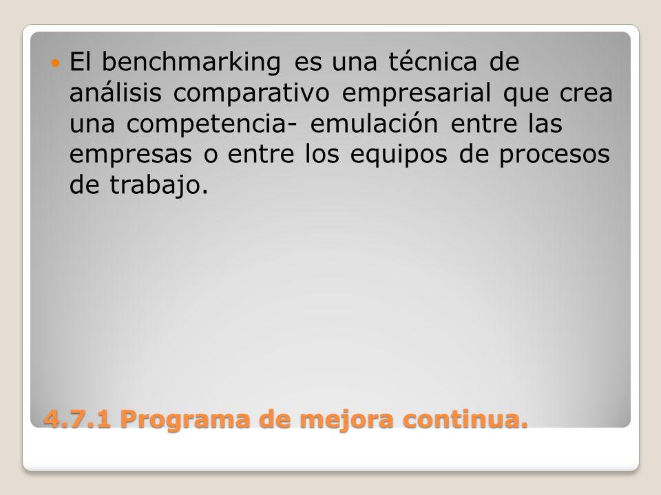 4.7.1 Programa de mejora continua. El benchmarking es una técnica de análisis comparativo empresarial que crea una competencia- emulación entre las em