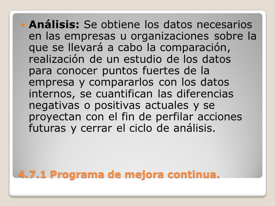 4.7.1 Programa de mejora continua. Análisis: Se obtiene los datos necesarios en las empresas u organizaciones sobre la que se llevará a cabo la compar