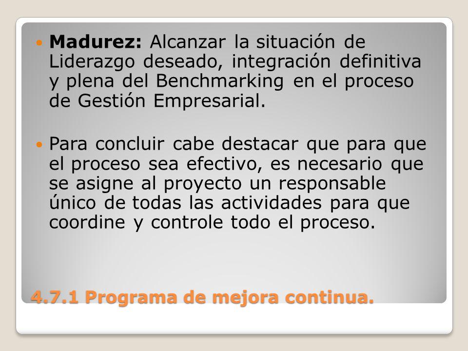 4.7.1 Programa de mejora continua. Madurez: Alcanzar la situación de Liderazgo deseado, integración definitiva y plena del Benchmarking en el proceso