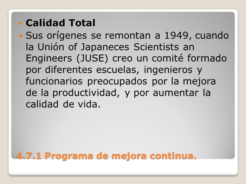 4.7.1 Programa de mejora continua. Calidad Total Sus orígenes se remontan a 1949, cuando la Unión of Japaneces Scientists an Engineers (JUSE) creo un
