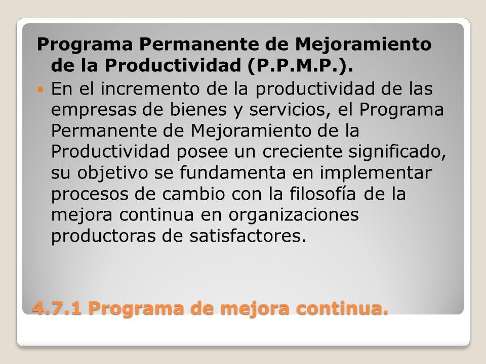 4.7.1 Programa de mejora continua. Programa Permanente de Mejoramiento de la Productividad (P.P.M.P.). En el incremento de la productividad de las emp