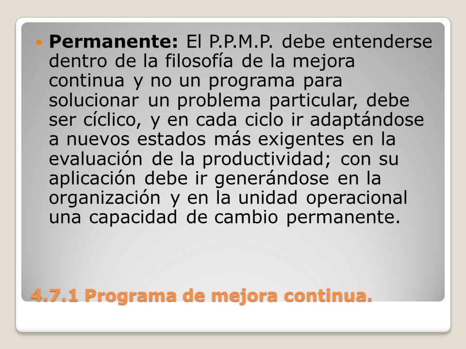 4.7.1 Programa de mejora continua. Permanente: El P.P.M.P. debe entenderse dentro de la filosofía de la mejora continua y no un programa para solucion