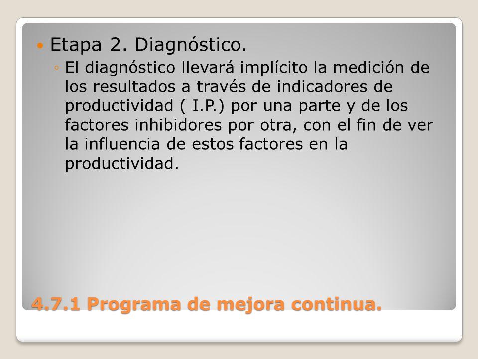 4.7.1 Programa de mejora continua. Etapa 2. Diagnóstico. El diagnóstico llevará implícito la medición de los resultados a través de indicadores de pro