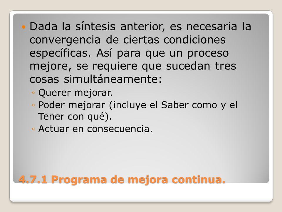4.7.1 Programa de mejora continua. Dada la síntesis anterior, es necesaria la convergencia de ciertas condiciones específicas. Así para que un proceso