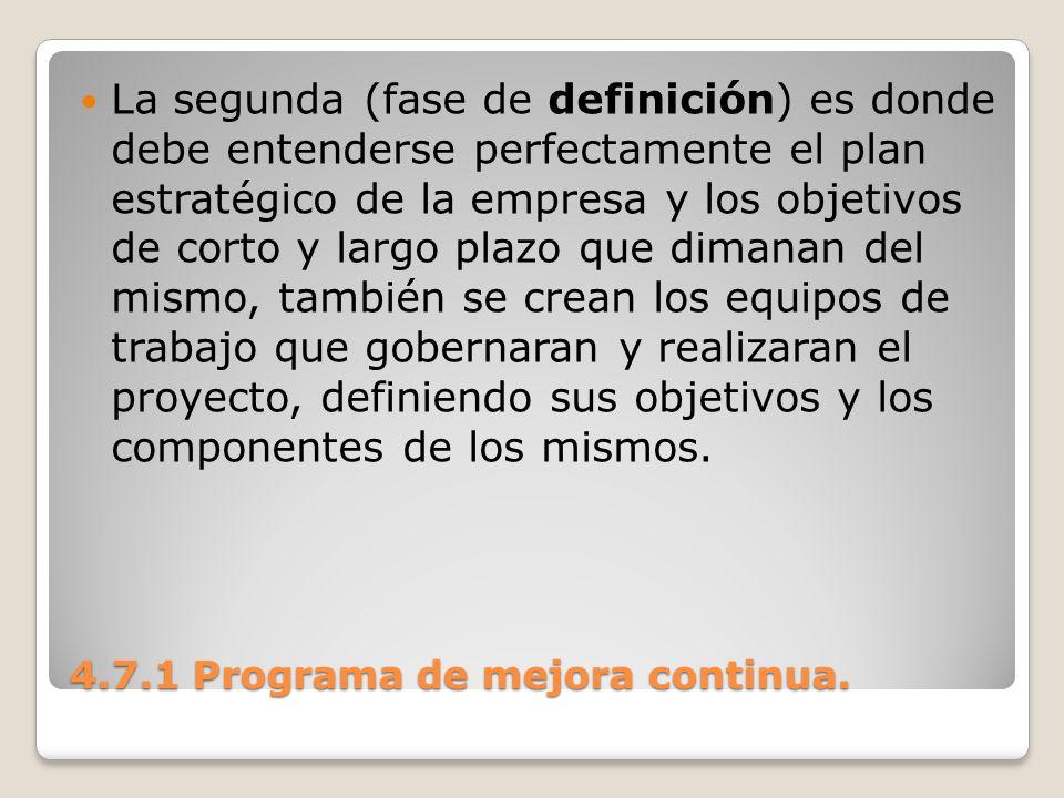 4.7.1 Programa de mejora continua. La segunda (fase de definición) es donde debe entenderse perfectamente el plan estratégico de la empresa y los obje