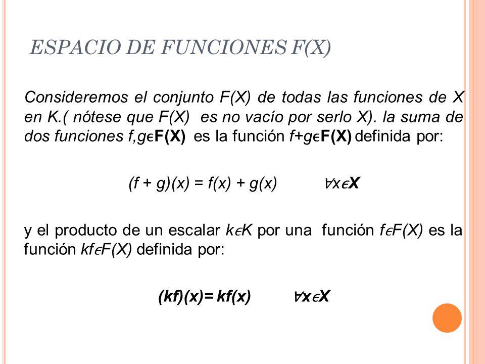 ESPACIO DE FUNCIONES F(X) Sean X un conjunto no vacío y K un cuerpo arbitrario. Consideremos el conjunto F(X) de todas las funciones de X en K.( nótes