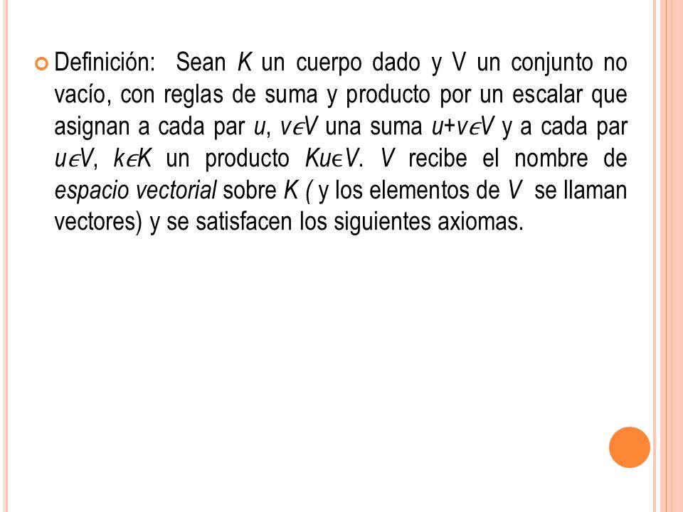 Definición: Sean K un cuerpo dado y V un conjunto no vacío, con reglas de suma y producto por un escalar que asignan a cada par u, vV una suma u+vV y