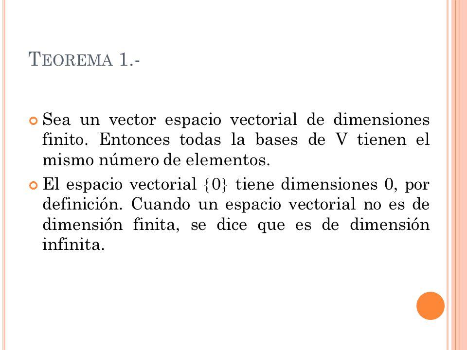 T EOREMA 1.- Sea un vector espacio vectorial de dimensiones finito. Entonces todas la bases de V tienen el mismo número de elementos. El espacio vecto