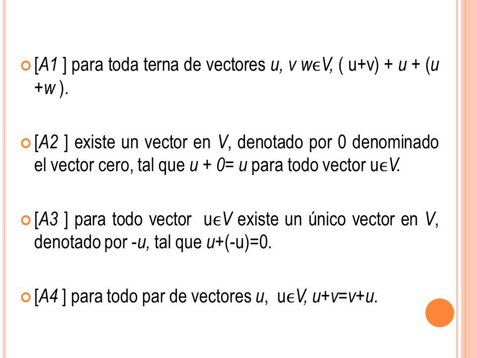 [ A1 ] para toda terna de vectores u, v wV, ( u+v) + u + ( u +w ). [ A2 ] existe un vector en V, denotado por 0 denominado el vector cero, tal que u +