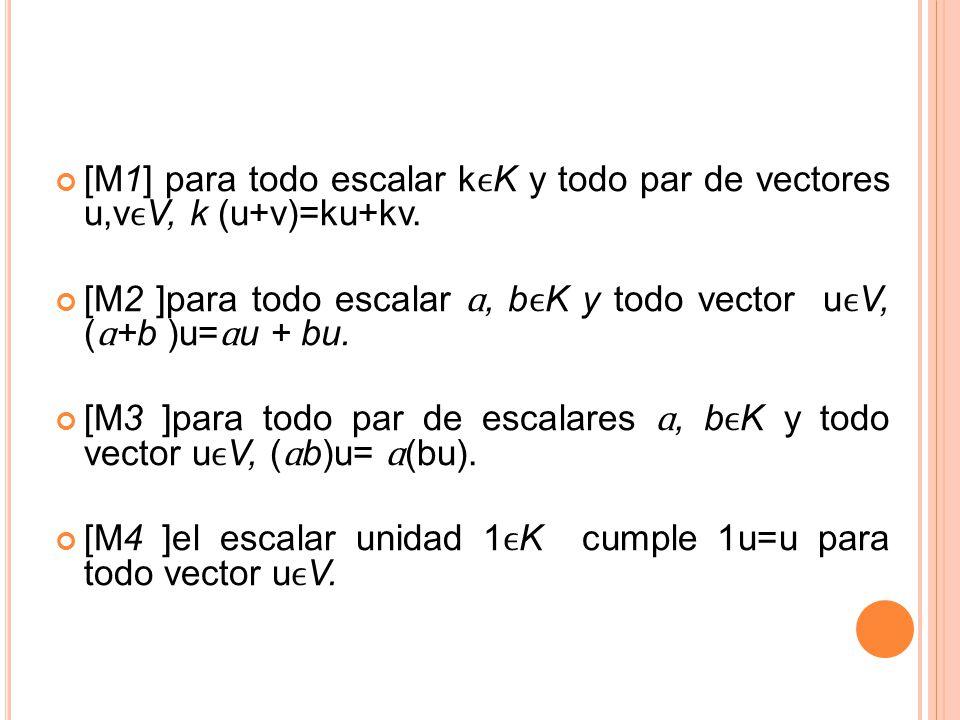 [M1] para todo escalar kK y todo par de vectores u,vV, k (u+v)=ku+kv. [M2 ]para todo escalar ɑ, bK y todo vector uV, ( ɑ +b )u= ɑ u + bu. [M3 ]para to